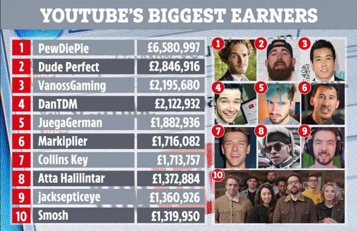 Atta Halilintar Masuk 10 Besar YouTuber Terkaya di Dunia, Begini Penghasilan Bulanannya Wow
