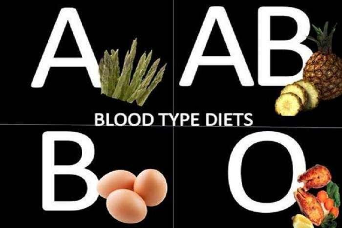 Bisa Jadi Pilihan Diet Sehat Nih, Menu Sehat Sesuai Golongan Darahmu