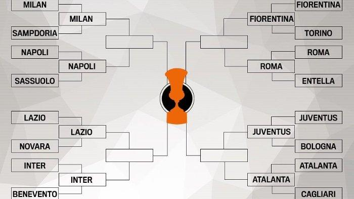 Dua Laga Big Match Terjadi, Duo Milan Harus Hadapi Lawan Berat. Ini Dia Hasil Undian 8 Besar Coppa Italia