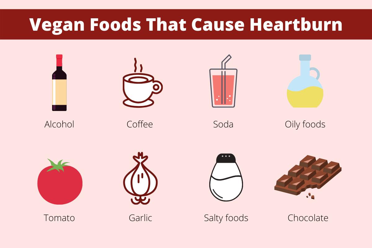Makanan Yang Diduga Bisa Menyebabkan Hearthburn